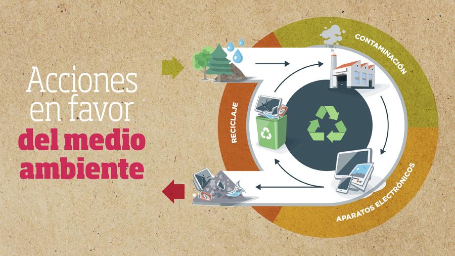 6 iniciativas para cuidar nuestro planeta thecheapjerseys Choice Image