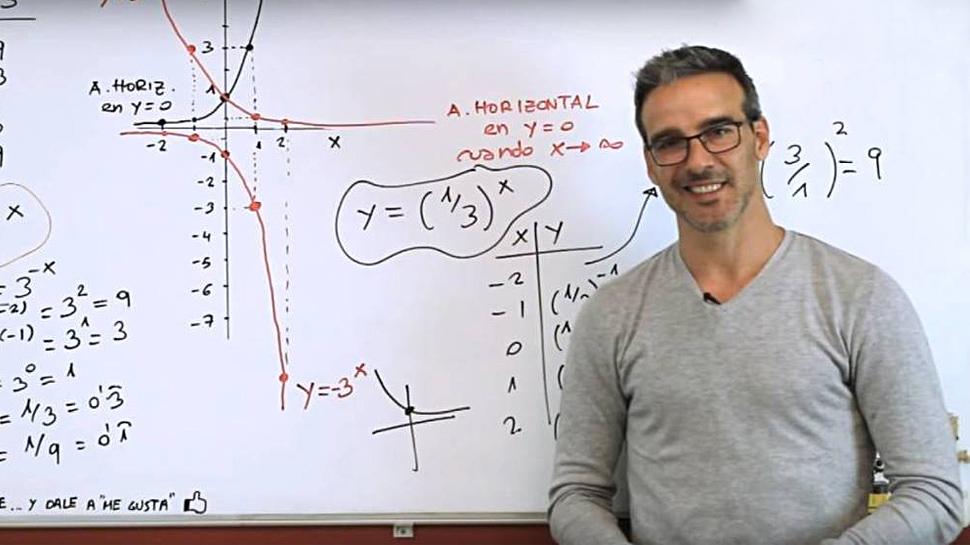YouTube: Aprende matemáticas mediante clases online