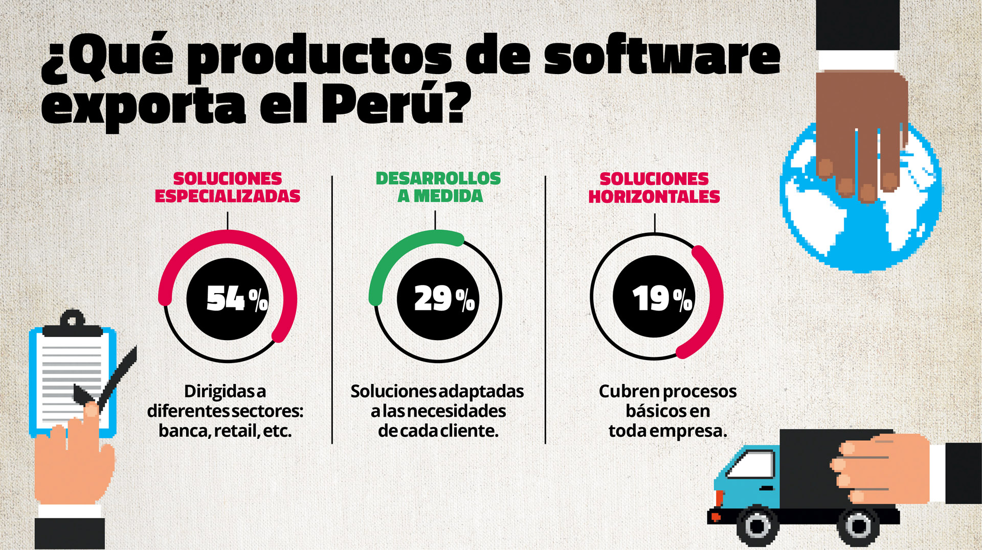 Industria nacional de software